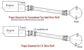Name:  Driveshaft.jpg